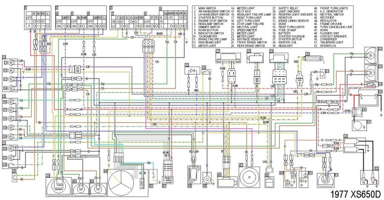 Click to view full size image  ==============  1977 XS650D wiring diagram