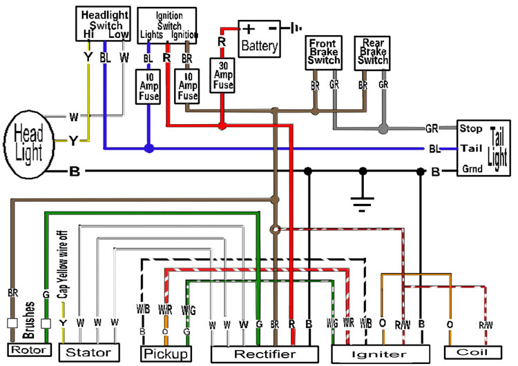 79 xs650 wiring diagram  ignition coil wiring diagrams for