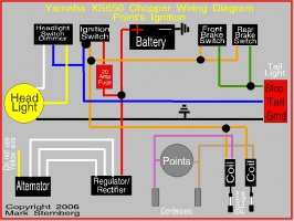 xs650 wiring diagram with points 1982 yamaha xs650 wiring diagram