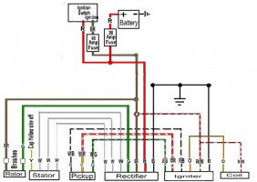 xs400 wiring diagram wiring diagram and schematic xs400 ignition wiring diagram schematic 1976 yamaha rd400 wiring diagram diagrams and schematics