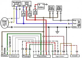 xs650 wiring diagram the wiring diagram 81 xs650 wiring diagram 81 wiring diagrams for car or truck wiring